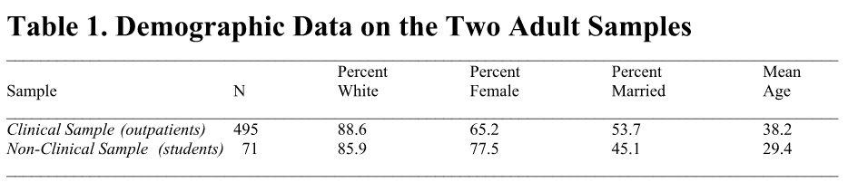 Demo Data Adult Samples