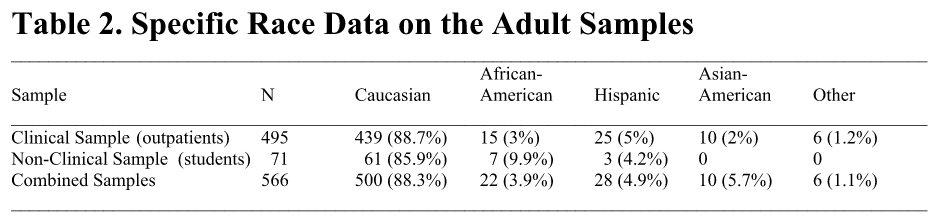 Specific Race Data